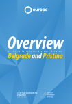 Overview of the EU facilitated dialogue between Belgrade and Pristina
