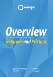 Overview of the EU facilitated dialogue between Belgrade and Pristina